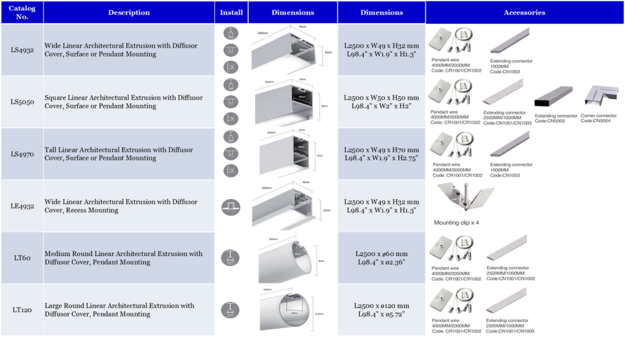Architectural Linear LED Fixtures and Extrusions - SharpSource LED